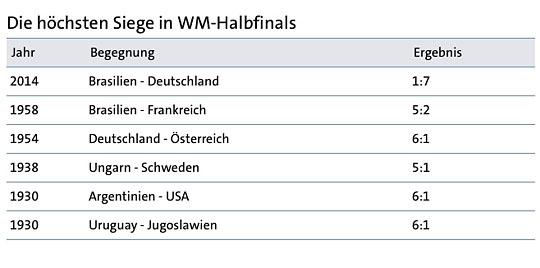 wm-halbfinale